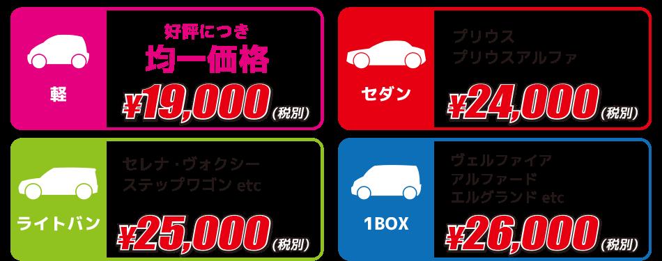 フイルム価格